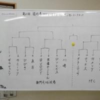 第21回福岡県クラブユース(U-13)サッカー大会