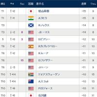 【速報】松山3連続バーディ発進で首位浮上 石川遼5打差で後半へ