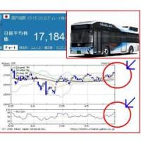 トヨタ、燃料電池バスを販売って本当!?