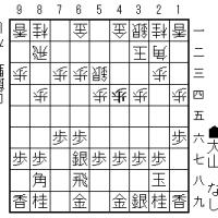 大山将棋研究(406);  四間飛車に左美濃