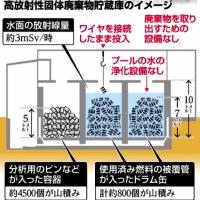 茨城県 東海村の核再処理施設 〜 核燃料とドラム缶が腐食し「浸している水に溶け出しているようだ!」。