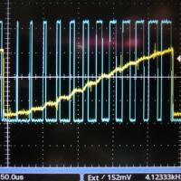 モータ制御PWM発生器 その2バージョン