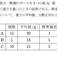 数学A・データの分析 341