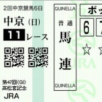 第47回 高松宮記念(G1)予想
