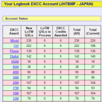 4W/YB3MM on 17m JT65 WKD/CFM by LoTW