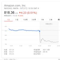 アマゾンの株価が下がってました。