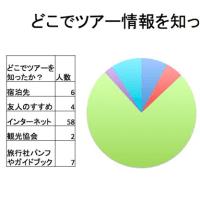 日本ジオパーク伊豆半島大会報告 その2