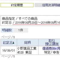 446.47円安