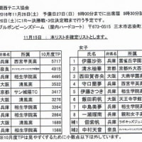 JOCジュニアオリンピックカップ 関西地区予選会 実施