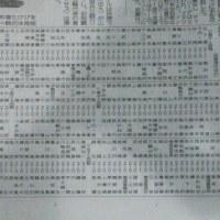 12/4(日)神奈川新聞に掲載されました。