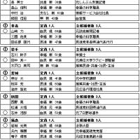 全候補者の当落予測 ~参議院議員選挙情勢~ コラム(180)