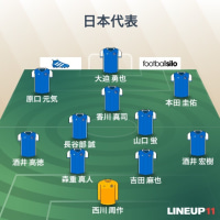 サッカー日本代表!!