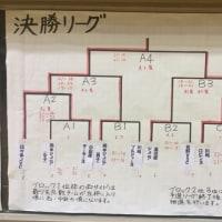 2月26日 はばたけカップin箱根レイクアリーナ