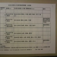 03.22 参議院総務委員会 片山さつき議員(自民)AIJと生保