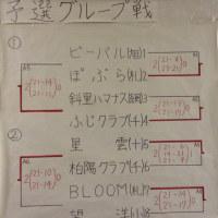 全道ママ予選グループ戦