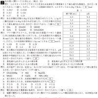 大学入試センター試験・化学基礎 2