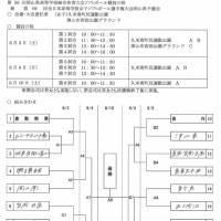 第56回岡山県高等学校総合体育大会ソフトボール競技の部組み合わせ
