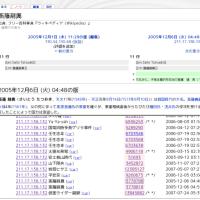 藤沢市教育委員会のWikipedia書き込み 守秘義務違反じゃないか、これは。