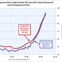 今週のグラフ