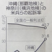 神奈川で米兵起訴わずか5% 性犯罪すべて不起訴 08~12年 2014/1/3