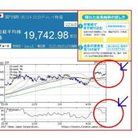 「増収増益」の成長力があり、過小評価の5万円株って!?