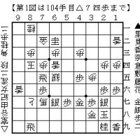 大山名人杯倉敷藤花戦&第一部定理九