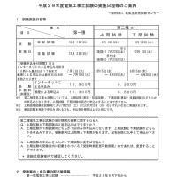 平成29年度電気工事士試験日程表