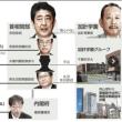 「加計」問題、晴れぬ疑念 ・加計ありき ・官邸の関与 ・「4条件」(朝日)