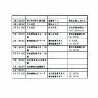 1月、2月、3月の公式戦とTRMの日程