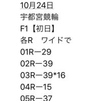 10/24 宇都宮競輪 F1 初日