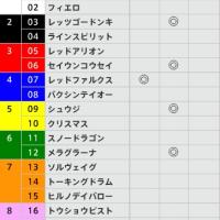 3/26【高松宮記念[GⅠ]】[3連単][3連複]的中!予感