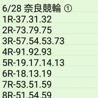 🚴 6/28 奈良競輪 ①