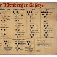 ユダヤ人の市民権を剥奪するニュルンベルク法が施行された。