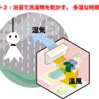 福岡 浴室 衣類乾燥・暖房・ミスト 「浴室暖房乾燥機」BDV4104 福岡市南区高宮