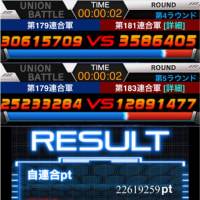 進撃戦!第4〜7ラウンド 結果 & ジオンの亡霊