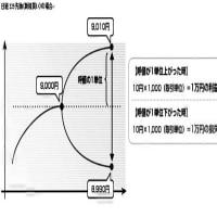 第3回Bamboo Bear投資勉強会開催(11月6日(金))