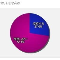 有るブログより 「前川前文部科学省事務次官」