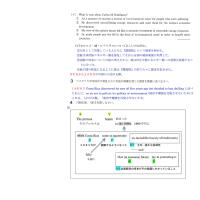 L-2  問題 解説 No.2