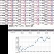 ☆7月20日 [Jリート大引け]This is just what I would expect from the market