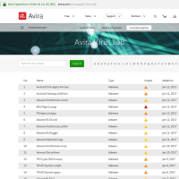 久しぶりに、Avira でシステムスキャンを実施したら、22ケものウイルスが検出されました。なんで???