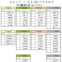 1/22(日)ファミカツ予選組合せ