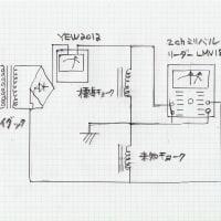 インダクタンスと限界電流値が未知のチョークの測定法
