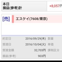 今日は8000円の利益確定!(^.^)週末の福島往復代ゲット