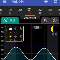 絶好釣!のお天気が続きます。(^O^)/