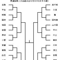 山口県選抜新人大会の組合せ