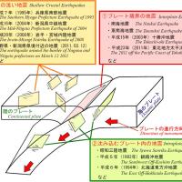地震の発生メカニズム!