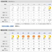 5月27日 アメダスと天気図。