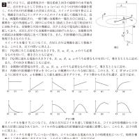 広島大学・物理 52