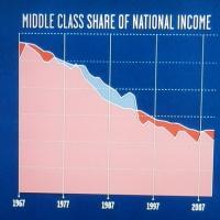 """""""みんなのための資本論""""ロバート教授!富も偏ってますが!彼方の認識も見解も偏ってないかい?"""