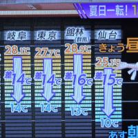 10/21 今村さんの この温度差 秋ばてって温度差なんかで起こるとか